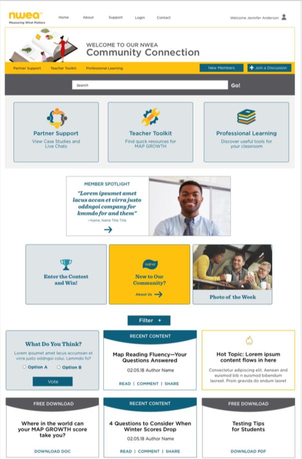 NWEA community homepage screenshot